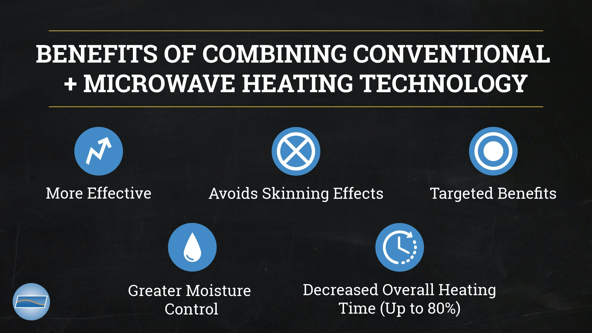 Thermex Infographic Benefits of technology