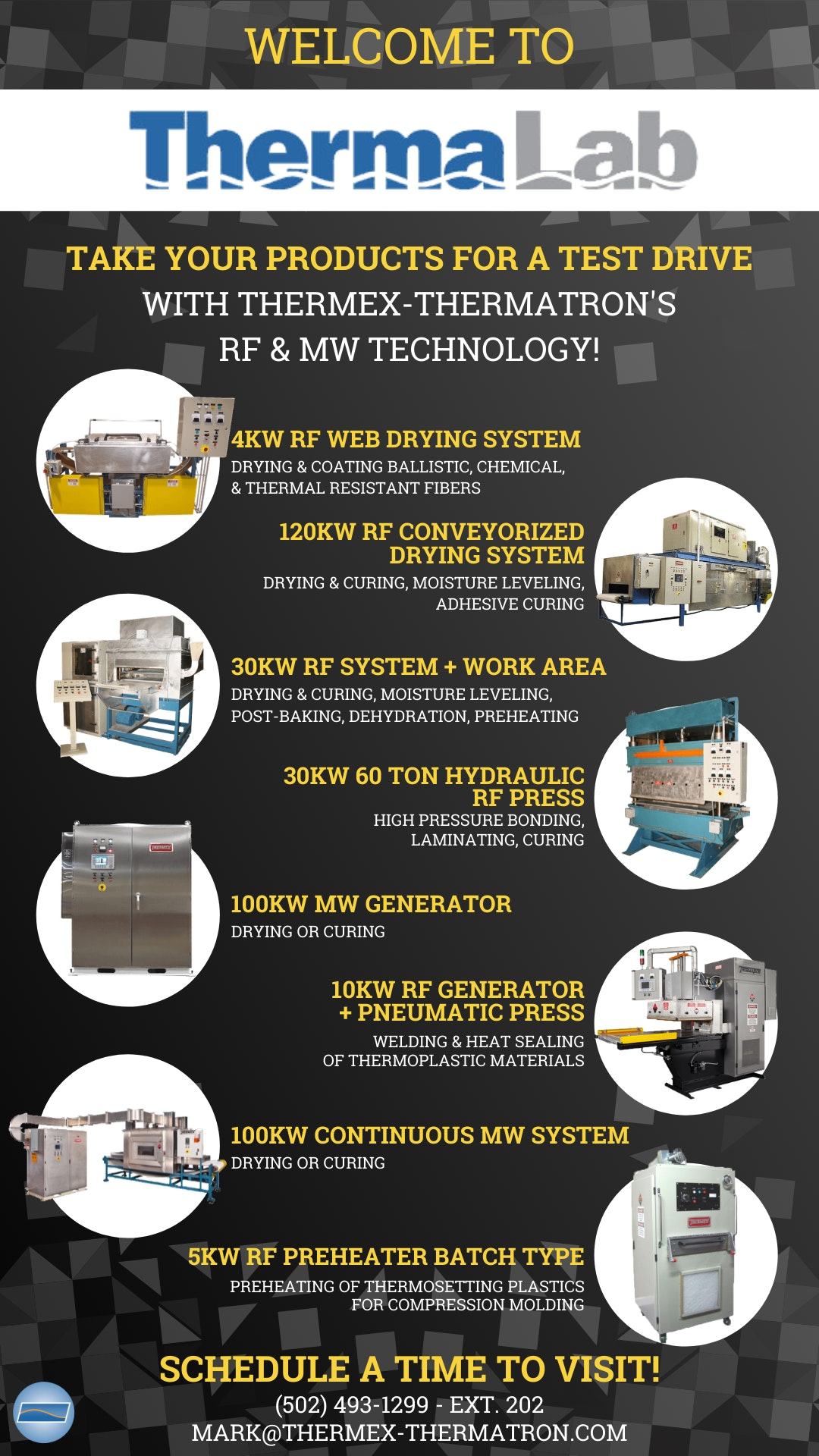 Thermex Thermatron The Science of Process Heating Thermalab Systems