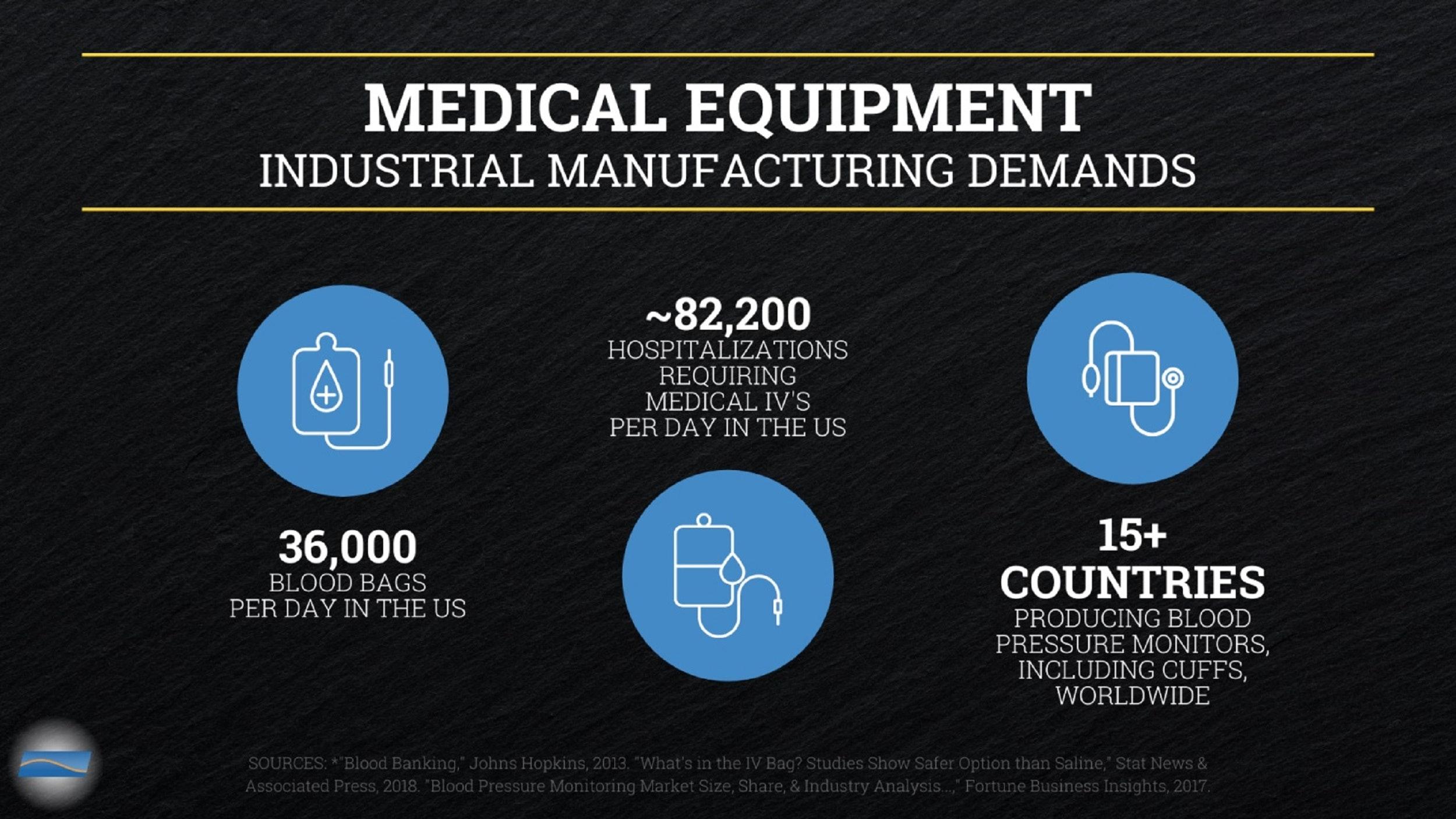 Tt Medical Equipment Demands 2500x1406