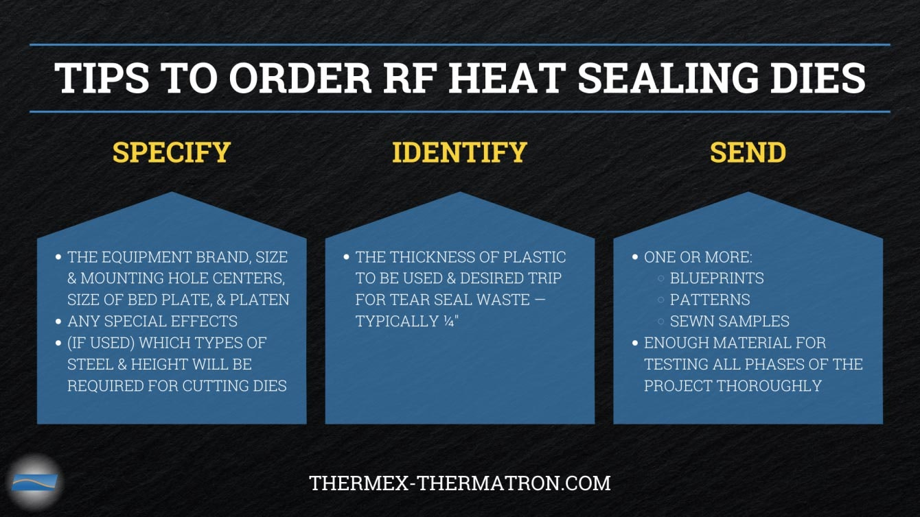 Thermex Blog Infographics Charts 7 1340x754