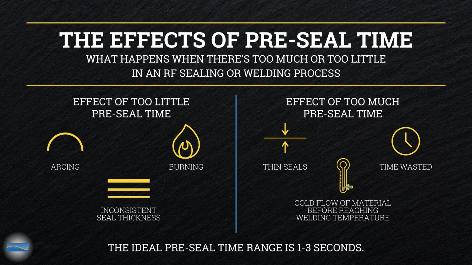 Image Toomuchtoolittlepre Sealtime 1536x864